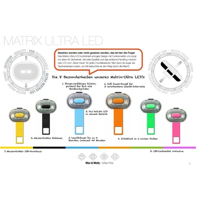 Max & Molly Matrix Ultra LED Licht